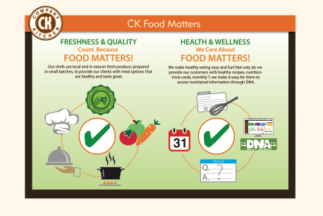 Company Kitchen Cares Deeply About Food. Not Only To Make Sure We Prepare  It To The Highest Quality, But Also To Make Sure We Source Locally To  Ensure ...